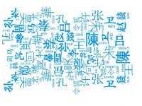 中国古代的姓名称号法则
