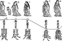 道教从生到死的文化